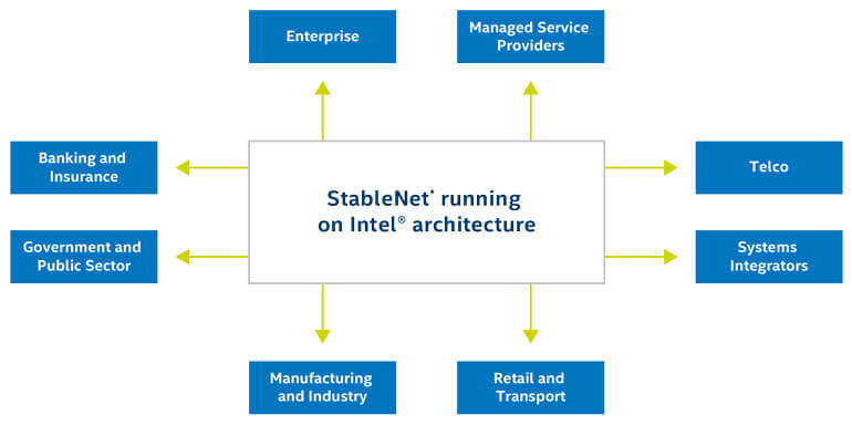 StableNet Intel architecture