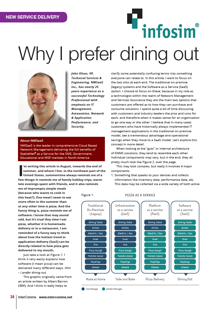 Why I prefer dining out
