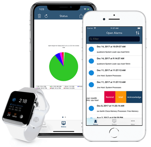 Multi-Vendor NMS with StableNet®: Different mobile possibilities