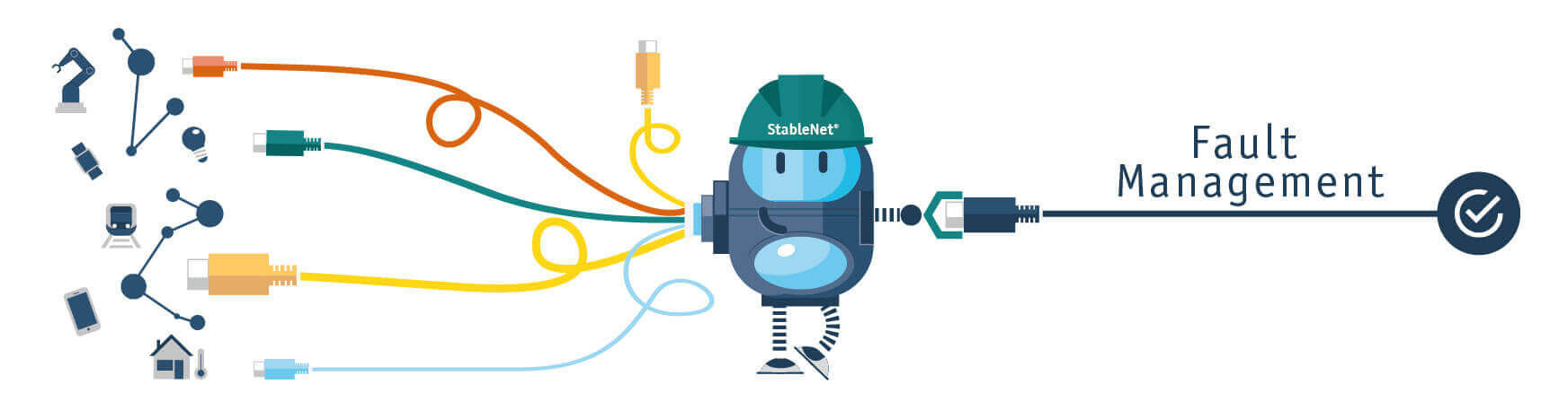 Network Fault Management with StableNet