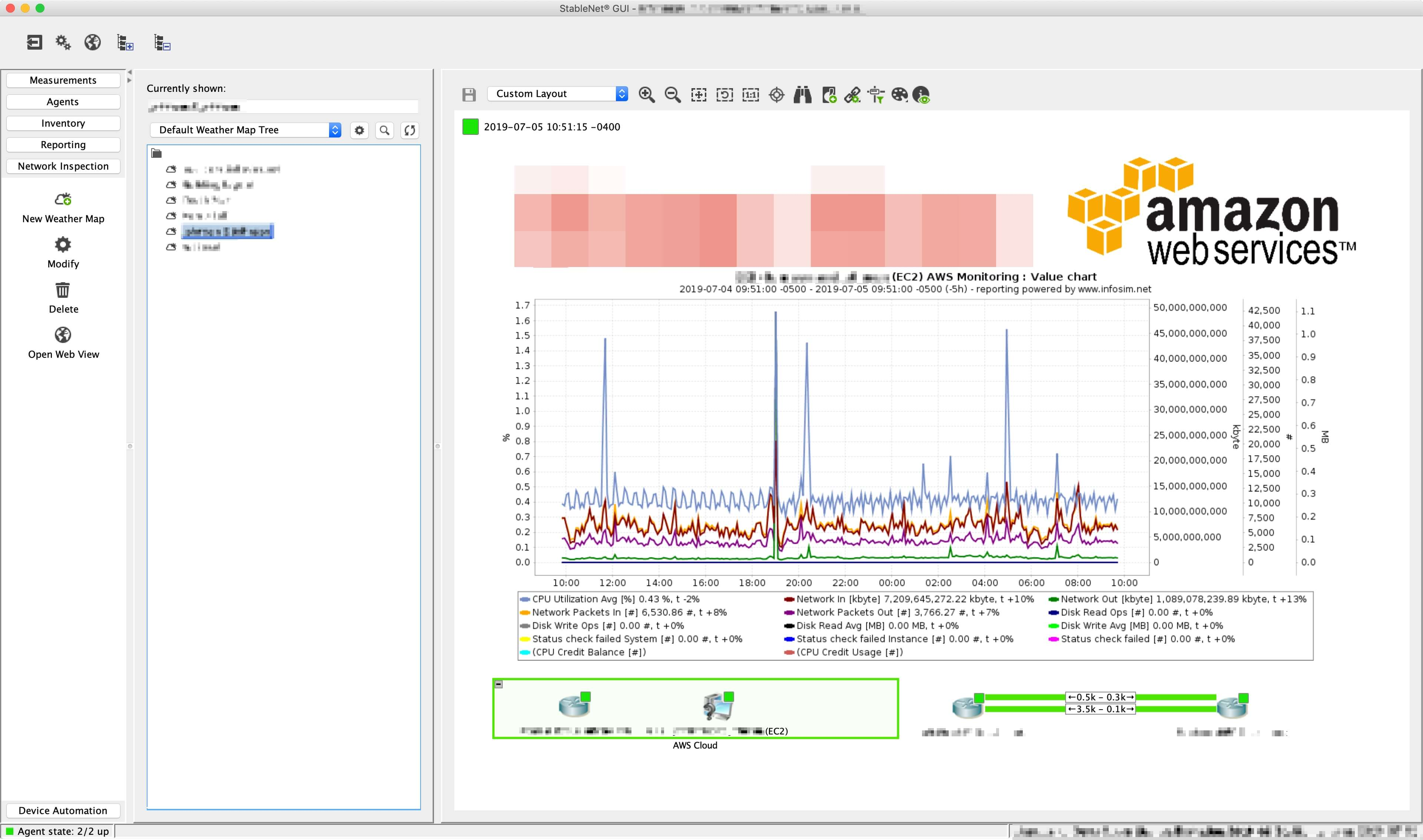 Multi-Cloud Monitoring Example 2: AWS Monitoring