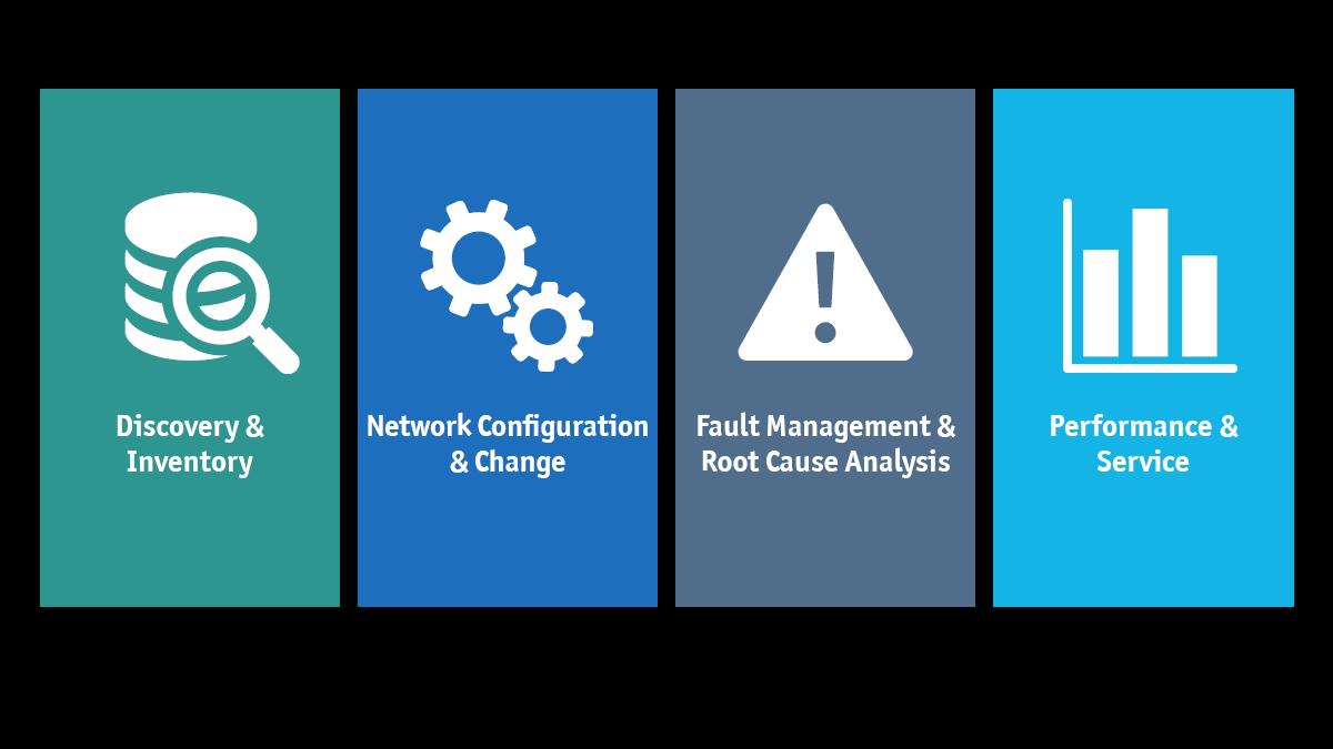 StableNet Four Pillars Graphic